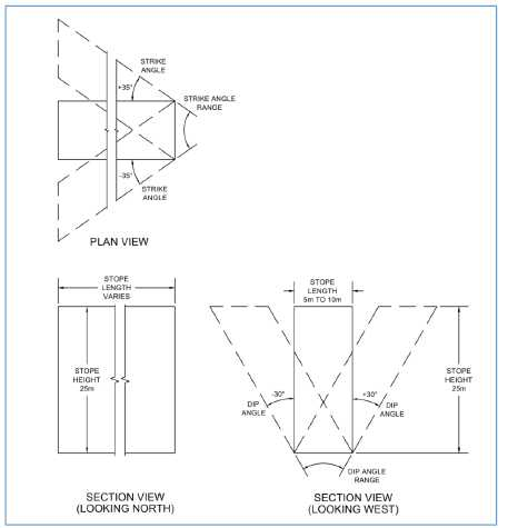 Form 6-K TAHOE RESOURCES INC. For: Nov 05 Dynamic King Vfd Schematic Diagram on