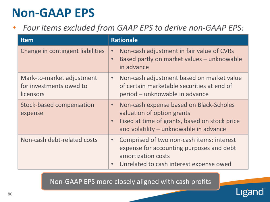 gaap guidelines for contingent liabilities