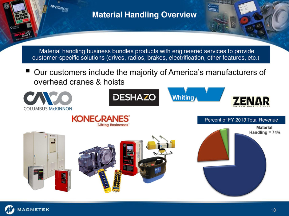 form 8 k magnetek, inc for nov 18 crane cable reeving material handling overview § our customers include the majority of america s manufacturers of overhead cranes & hoists percent of fy 2013 total revenue