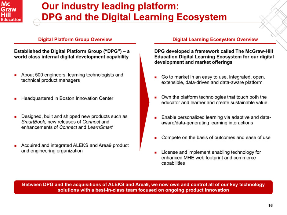 Form 8 k mcgraw hill global educa for apr 01 our industry leading platform dpg and the digital learning ecosystem digital learning ecosystem overviewdigital platform group overview established the fandeluxe Choice Image
