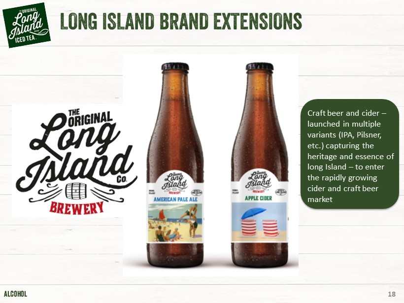best dating long island iced tea premixed alcoholic drink