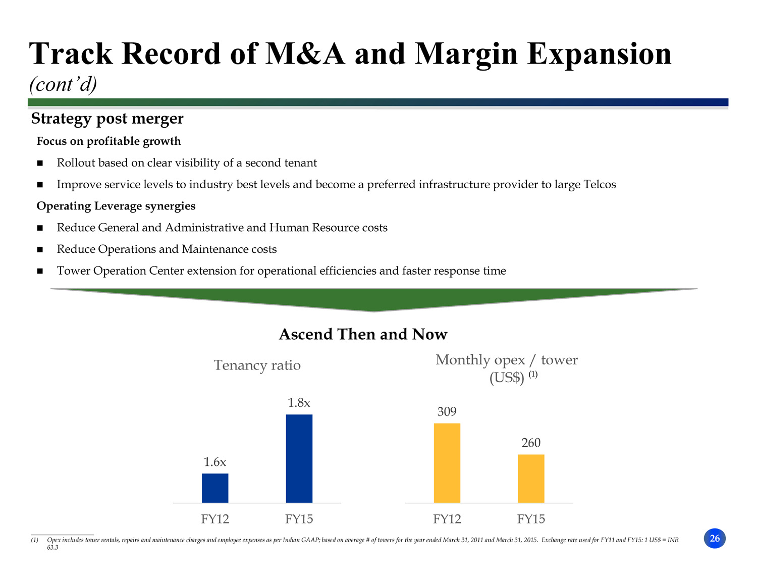 26 Strategy post merger Focus on profitable growth  Rollout based on clear visibility of a second tenant  Improve service levels to industry best levels ...