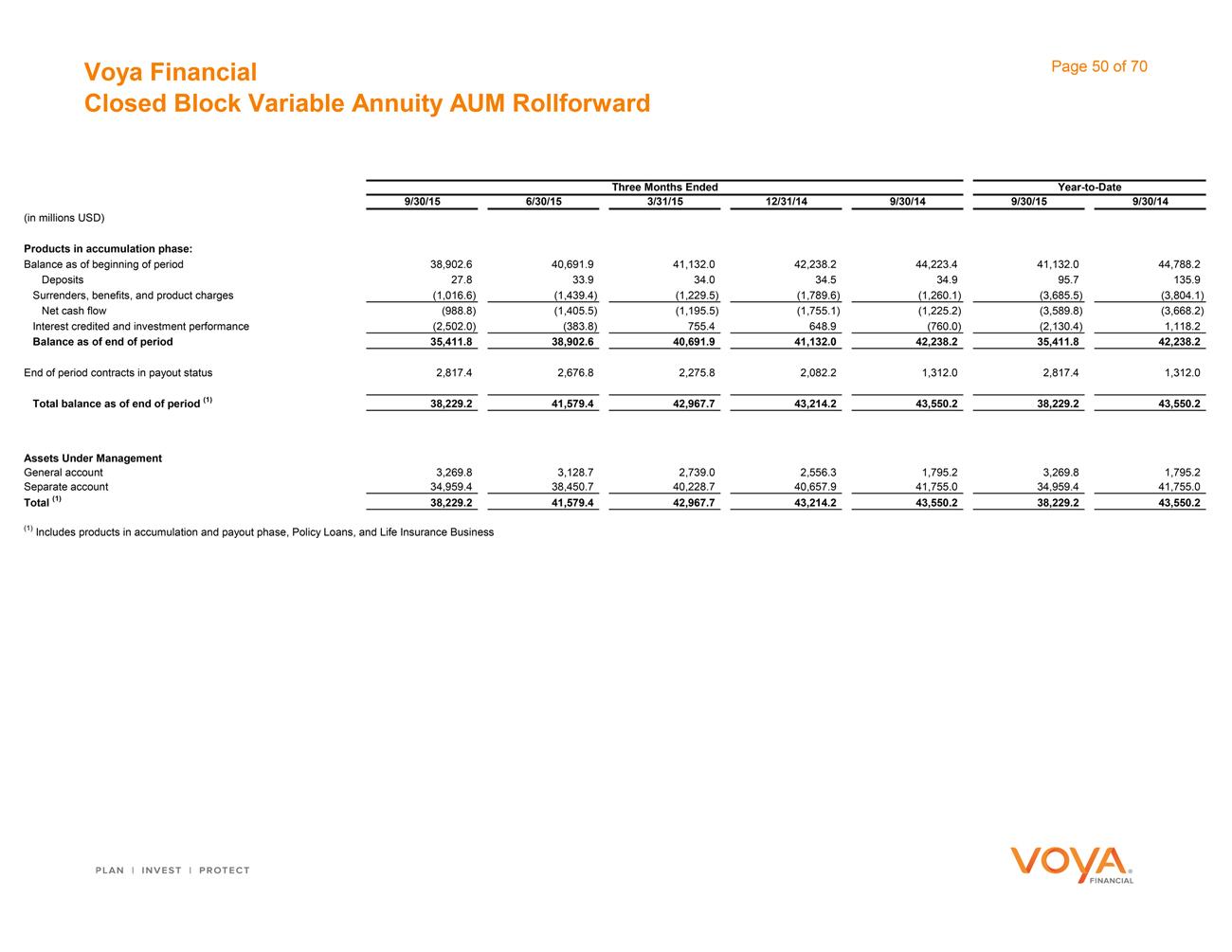 Form 8 K Voya Financial Inc For Nov 04