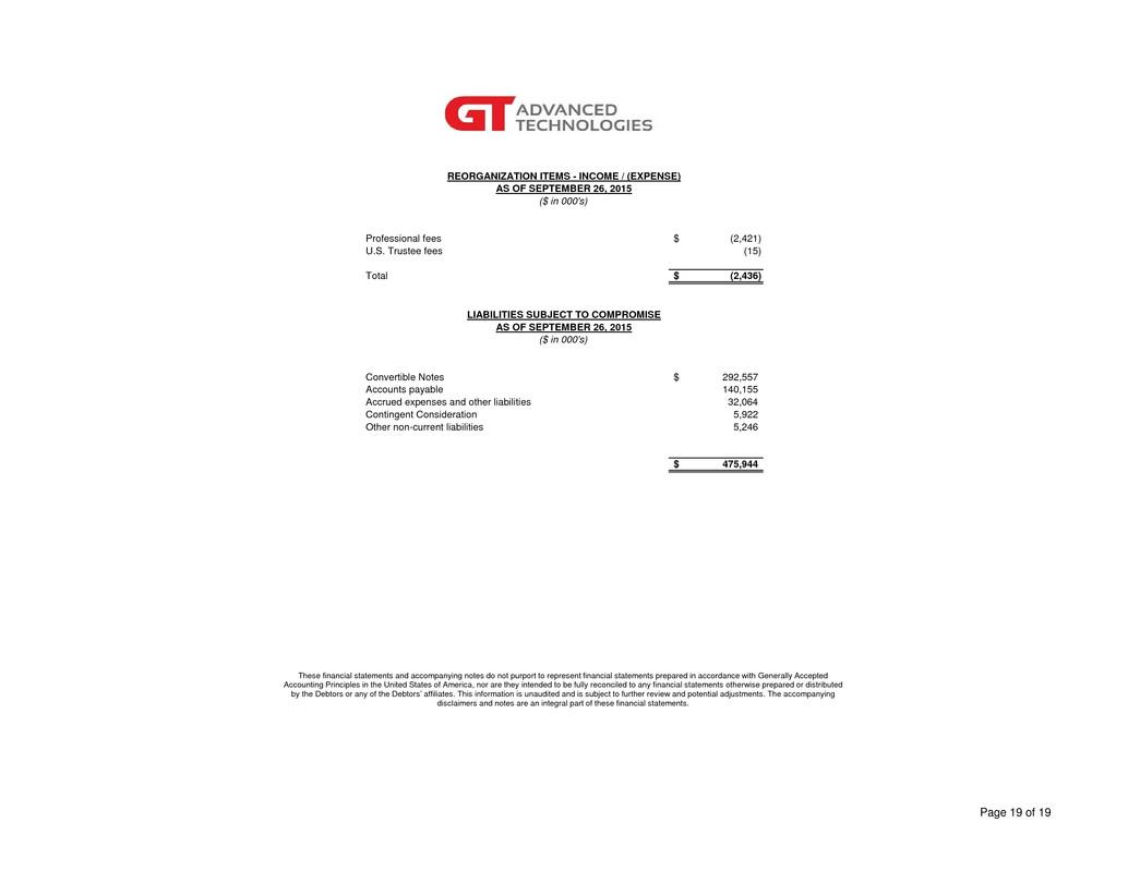 Form 8 k gt advanced technologies for oct 29 reorganization falaconquin