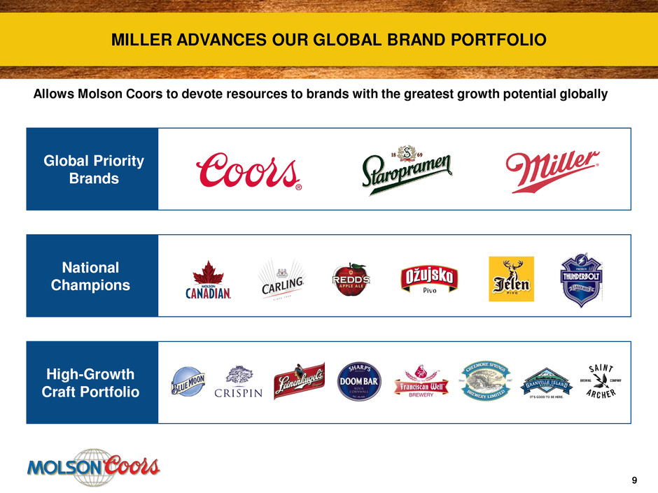 Form 8-K MOLSON COORS BREWING CO For: Nov 11