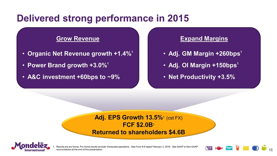 Form 8 K Mondelez International For Feb 16