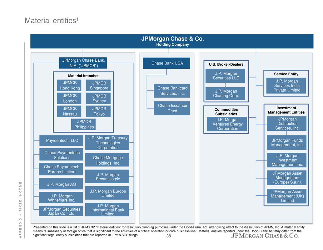 Form 8-K JPMORGAN CHASE & CO For: Feb 23
