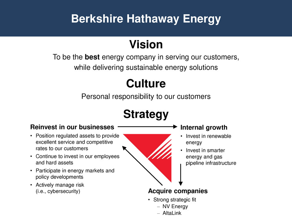 berkshire acquiring pacificorp analysis Specifically what does the $ 2 55 billion addition in berkshire's market value of analysis of pacificorp endorse the acquisition of pacificorp.