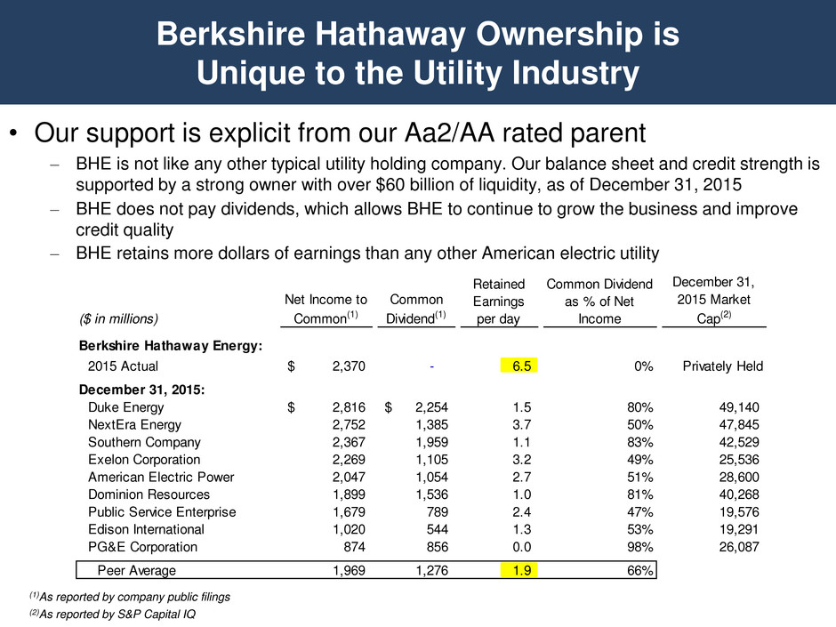 what is berkshire hathaway paying for pacificorp Berkshire hathaway's pacificorp aqusitcion essay 1537 words   7 pages warren e buffett, 2005 1 what is the possible meaning of the changes in stock price for.