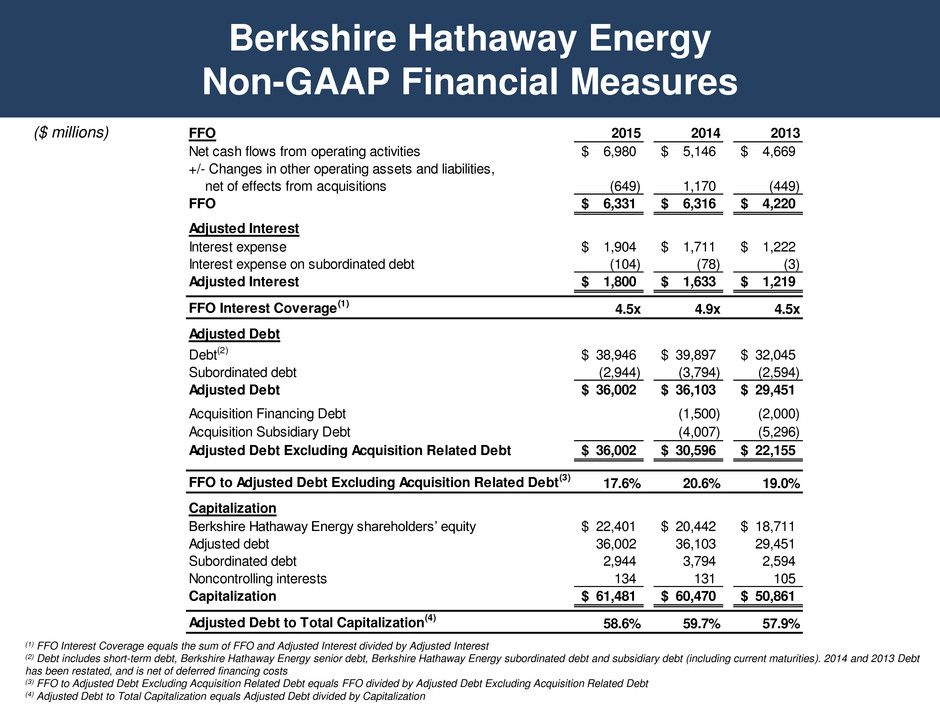 pacificorp acquisition by berkshire hathaway essay Warren e buffet case  changes in stock price for berkshire hathaway and scottish power plc on the  shareholders endorse the acquisition of pacificorp .