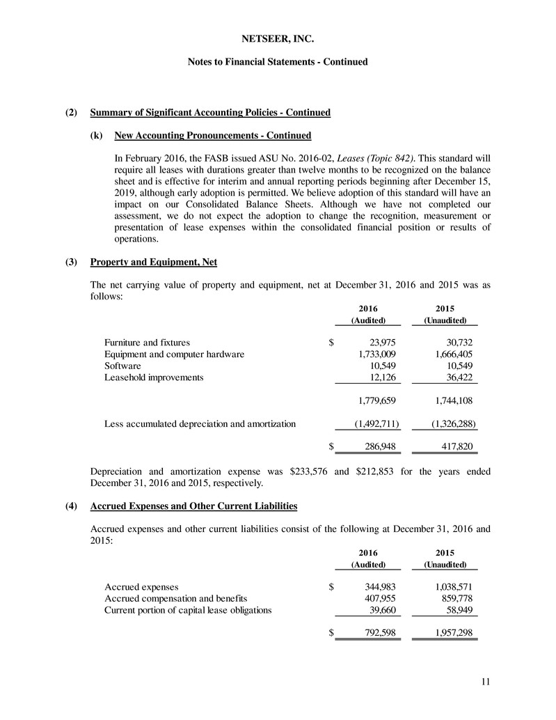 Netseer Inc Notes To Financial Statements Continued 11 2 Summary Of Significant Accounting Policies K New Ouncements