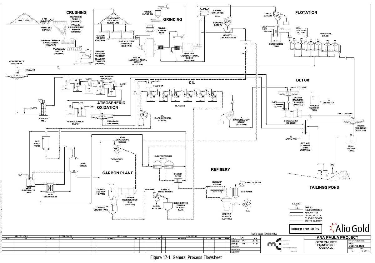 Form 6 K Alio Gold Inc For May 30 Scania 124 Wiring Diagram