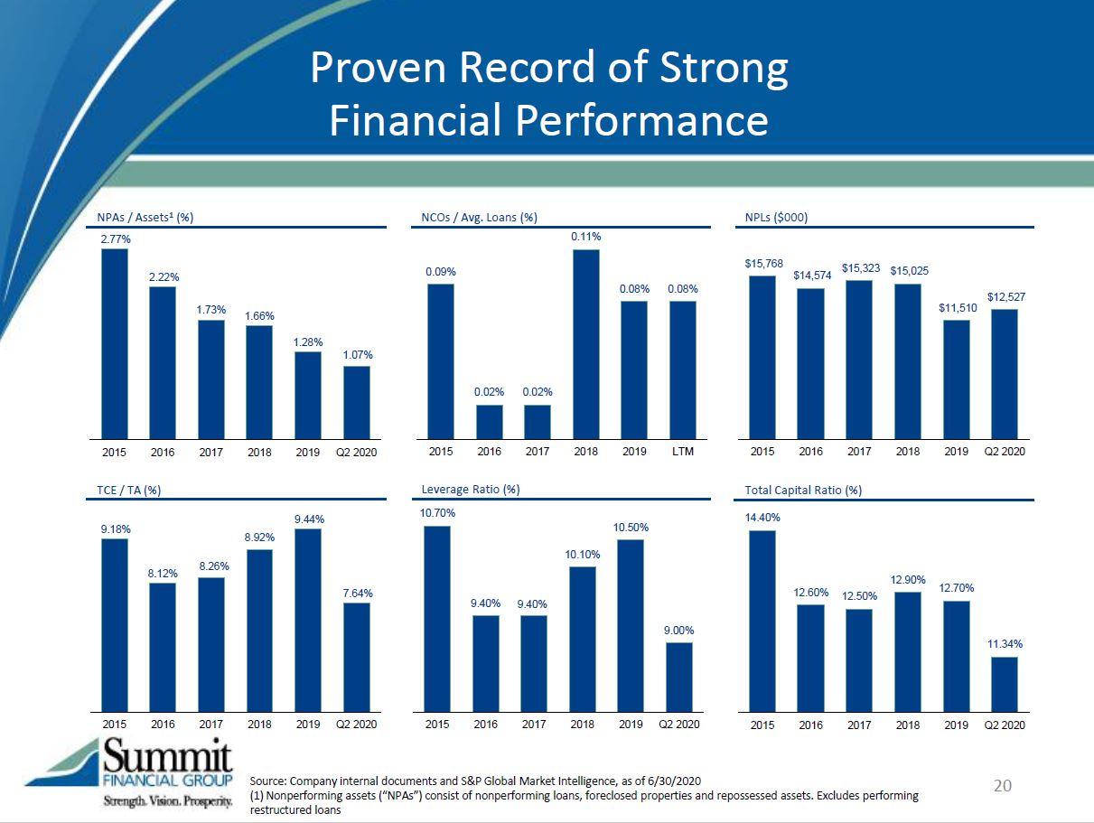 investorpresentationpa10.jpg