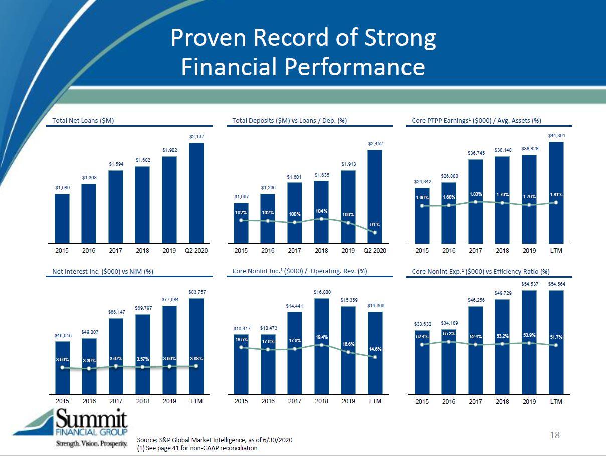 investorpresentationpa11.jpg