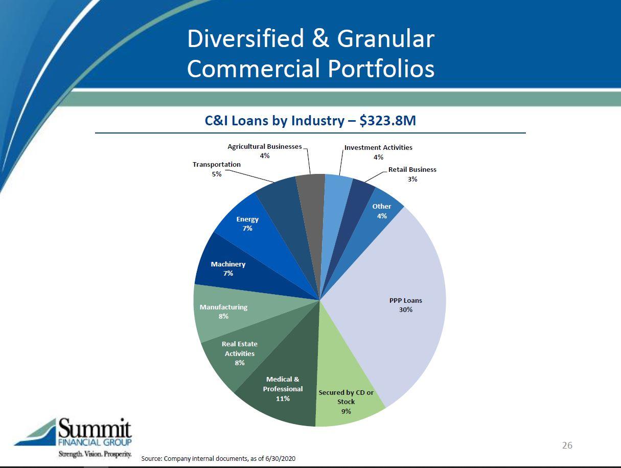 investorpresentationpa12.jpg