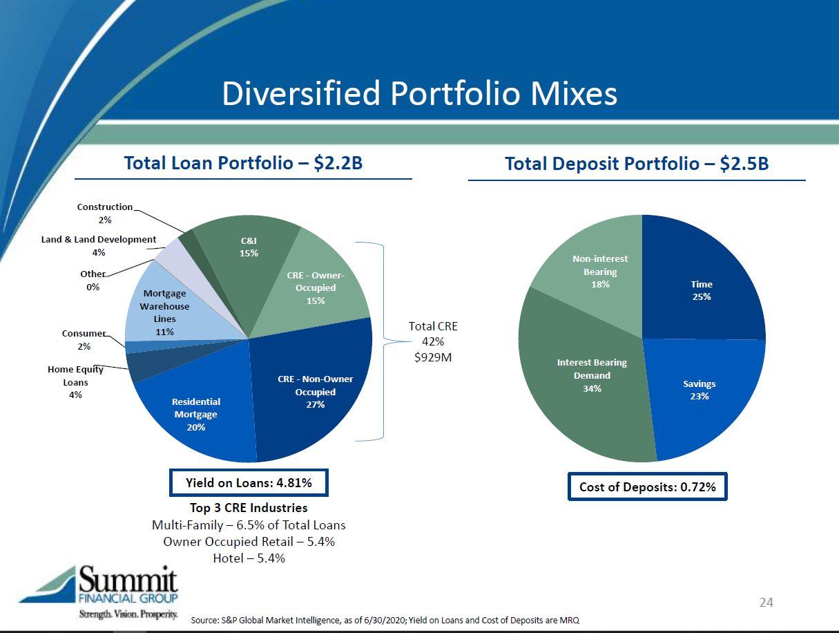 investorpresentationpa2.jpg