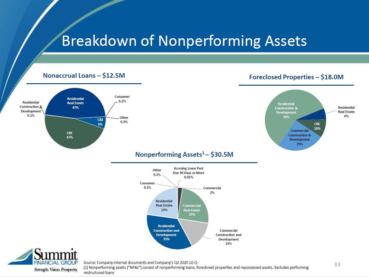investorpresentationpa23.jpg