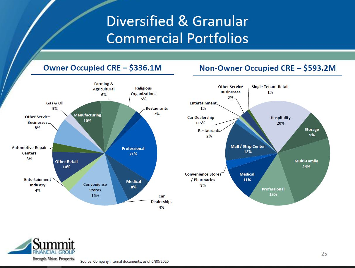 investorpresentationpa25.jpg