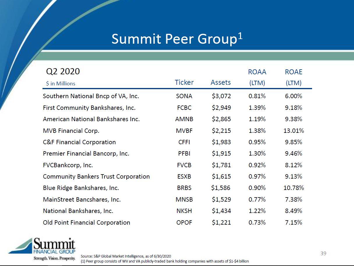 investorpresentationpa40.jpg
