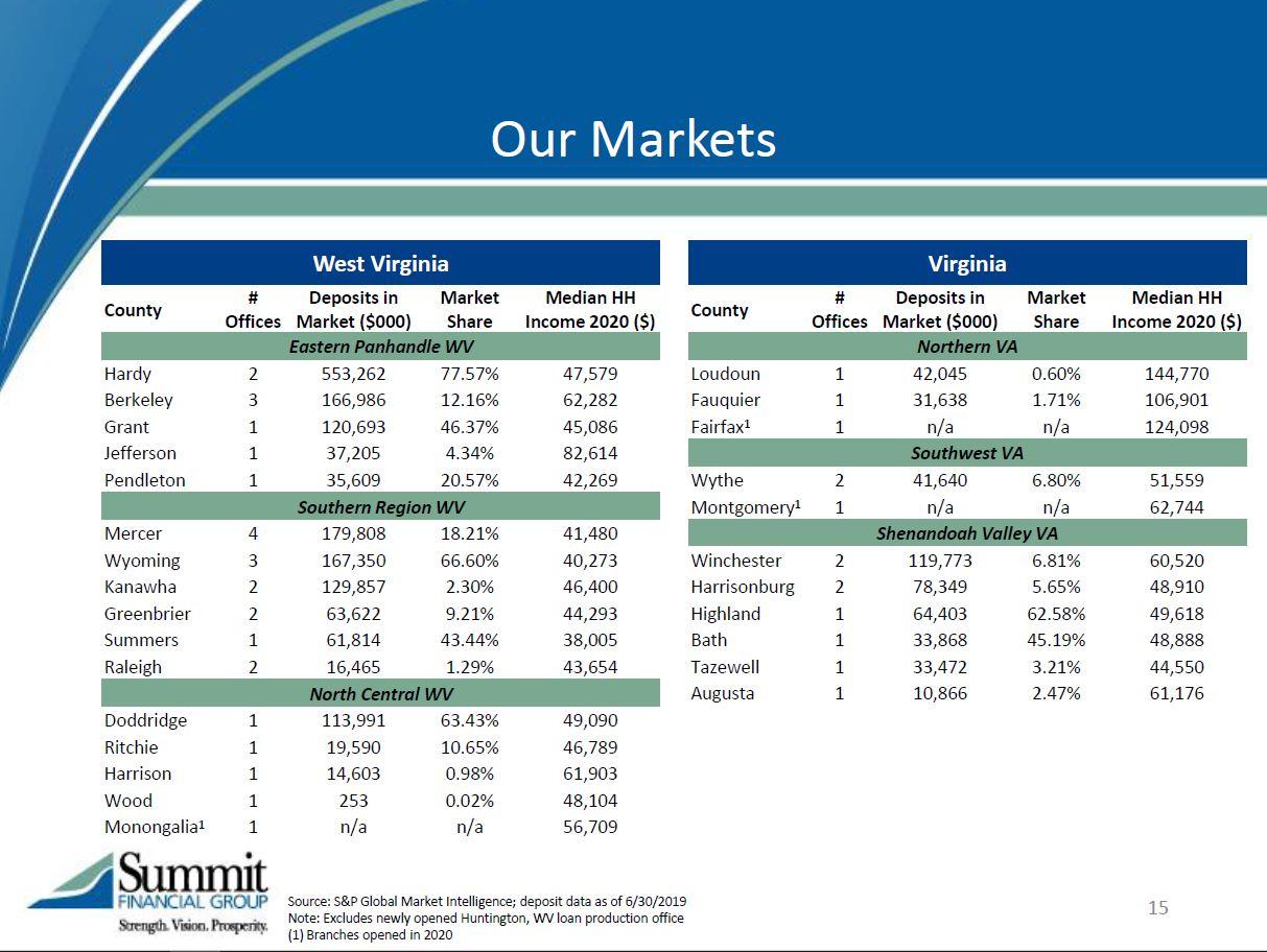 investorpresentationpa41.jpg